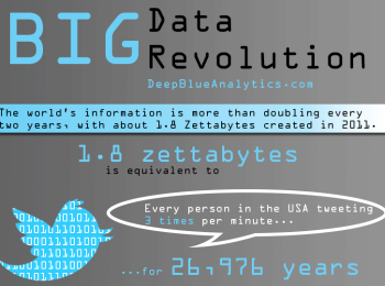 big data infographic